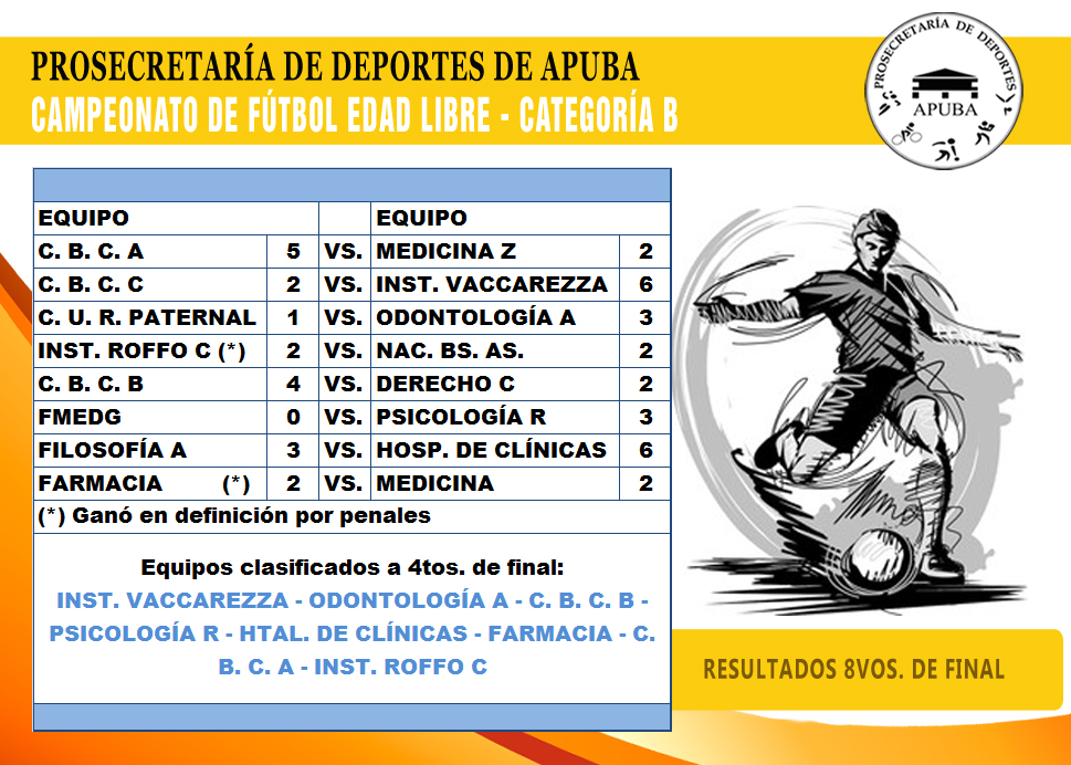 RESULTADOS CAT B_8VOS FINAL