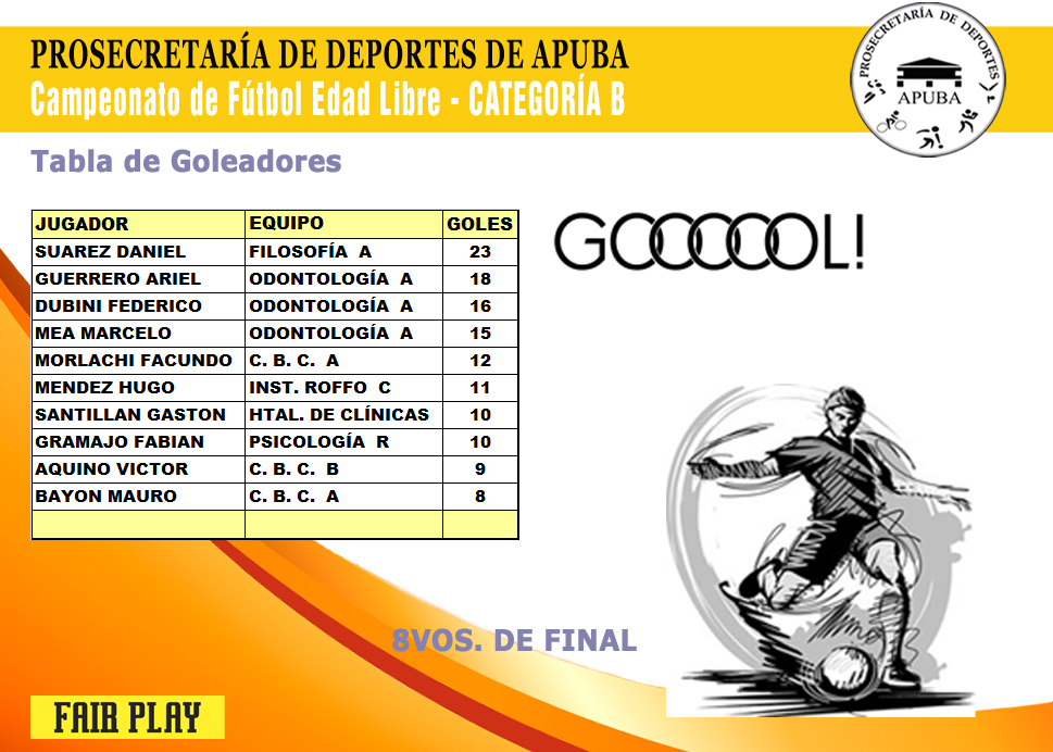 Goleadores_Rojas 8VO FINAL_CAT B