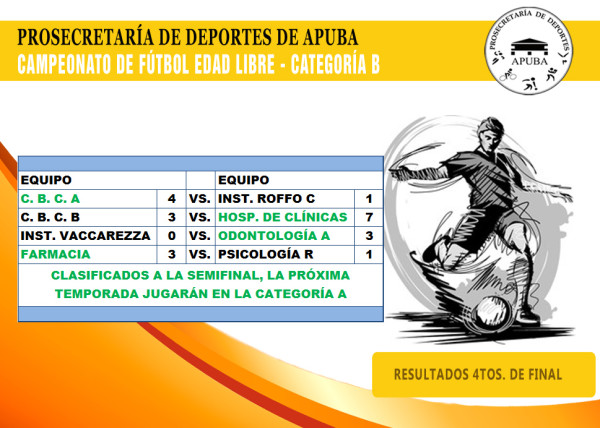 RESULTADOS CAT B_4TOS FINAL