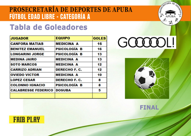 GOLEADORES_ROJAS_FINAL