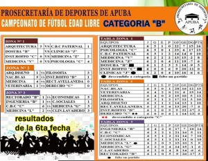 6 FECHA TABLA Y RESULTADOS FOTO COPIA cat b